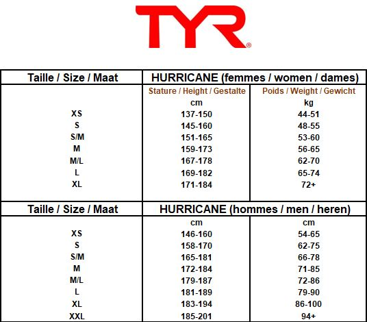 Tailles Hurricane TYR